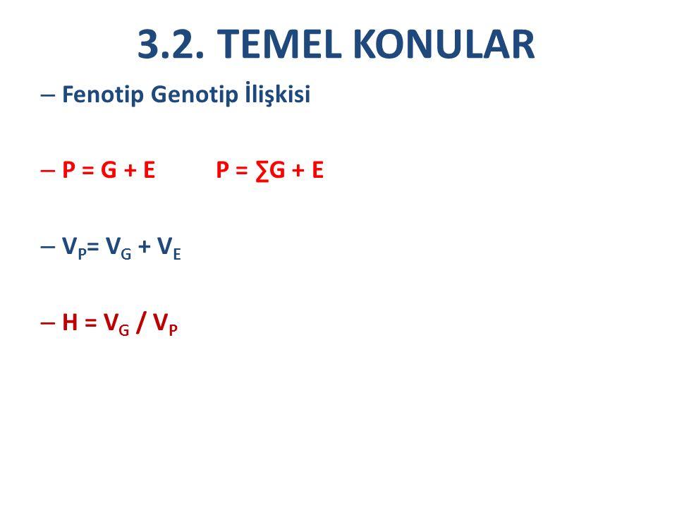 3.2. TEMEL KONULAR Fenotip Genotip İlişkisi P = G + E P = ∑G + E