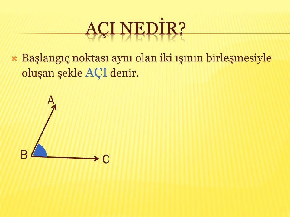 AÇI NEDİR Başlangıç noktası aynı olan iki ışının birleşmesiyle oluşan şekle AÇI denir. A B C