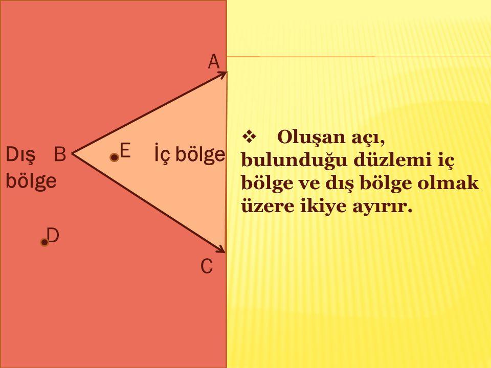 A E Dış bölge B İç bölge D C