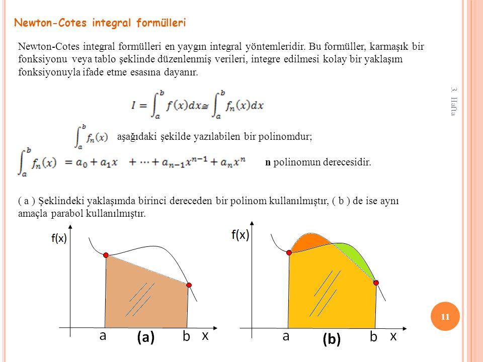 Newton-Cotes integral formülleri