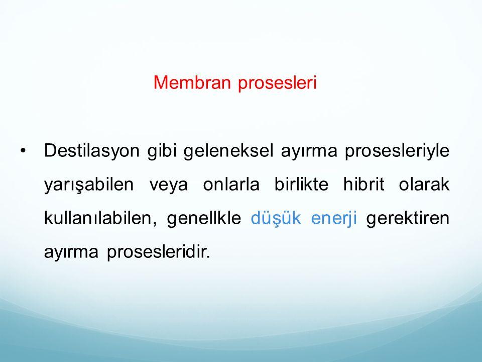 Membran prosesleri