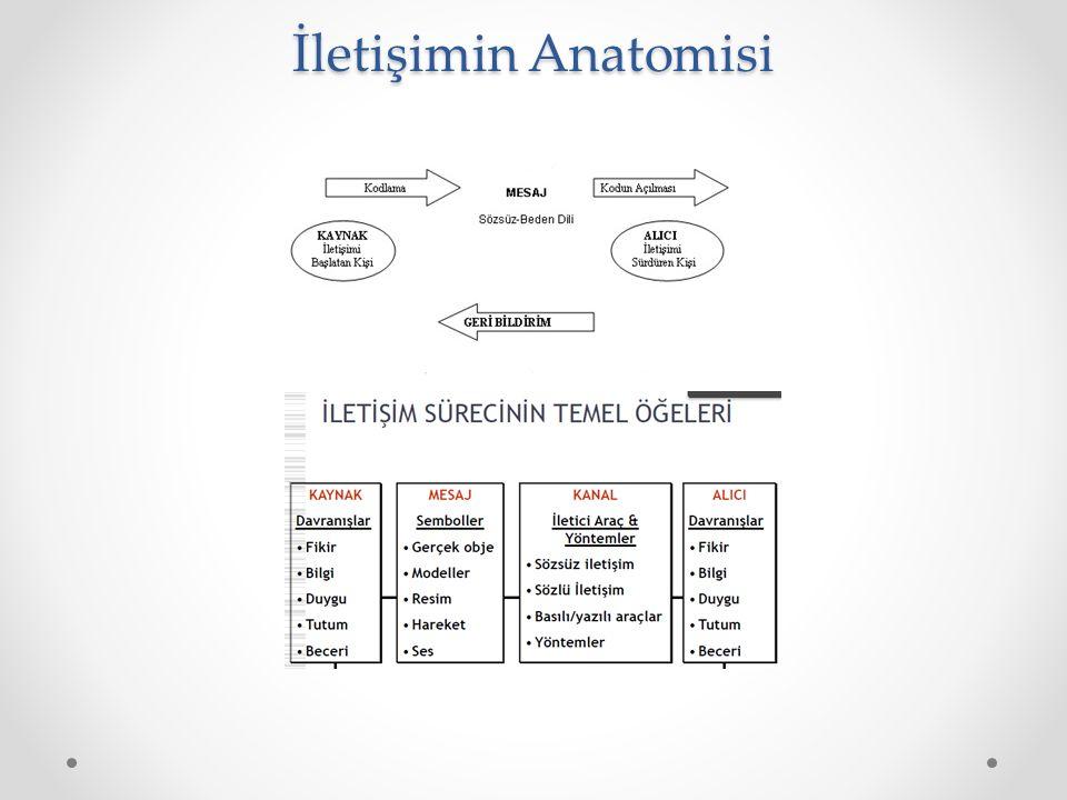 İletişimin Anatomisi