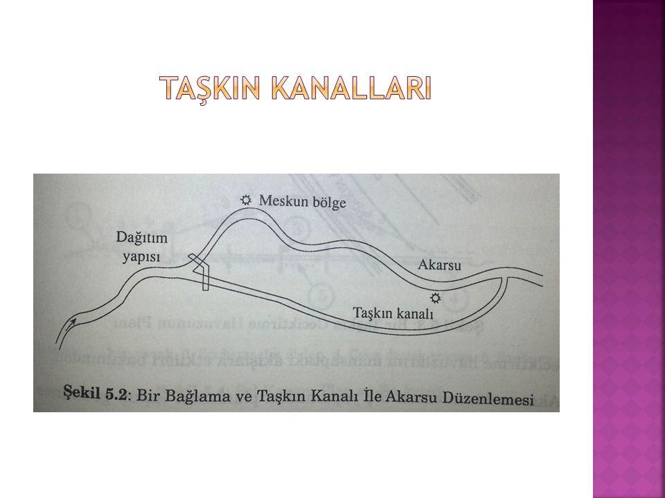 TAŞKIN KANALLARI
