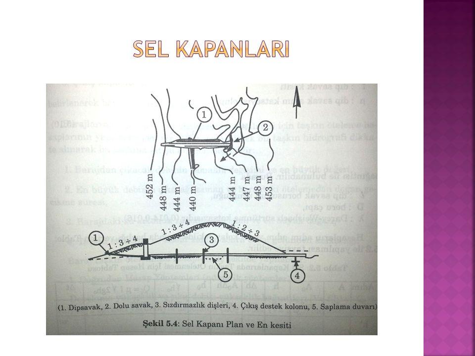 SEL KAPANLARI