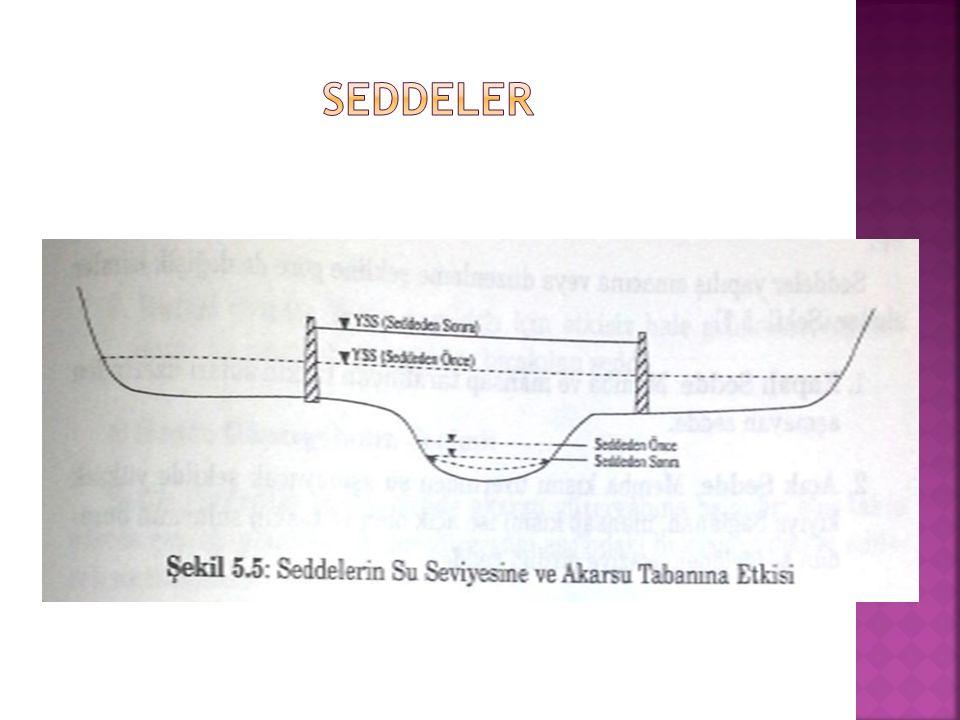 SEDDELER