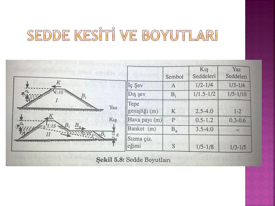 SEDDE KESİTİ VE BOYUTLARI