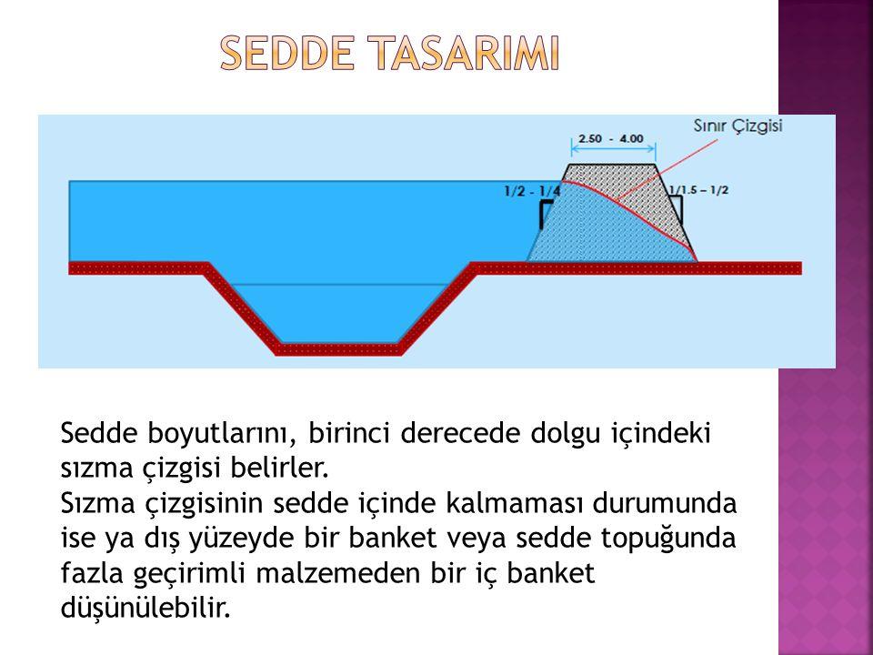 SEDDE TASARIMI Sedde boyutlarını, birinci derecede dolgu içindeki sızma çizgisi belirler.