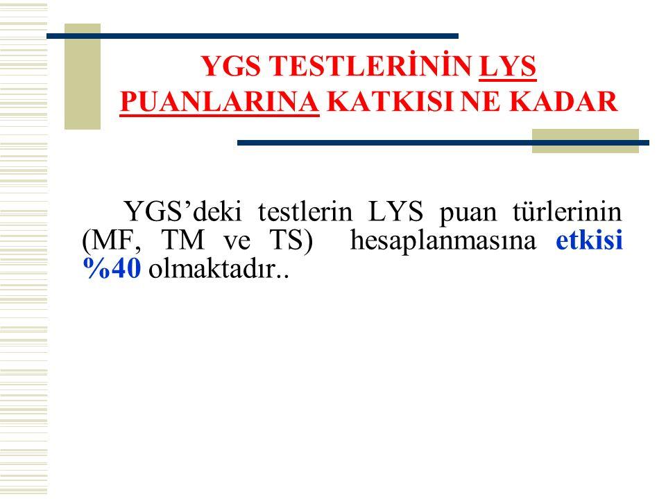 YGS TESTLERİNİN LYS PUANLARINA KATKISI NE KADAR