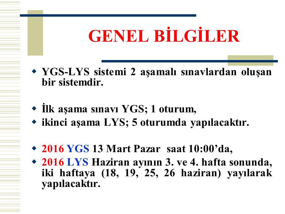 GENEL BİLGİLER YGS-LYS sistemi 2 aşamalı sınavlardan oluşan bir sistemdir. İlk aşama sınavı YGS; 1 oturum,