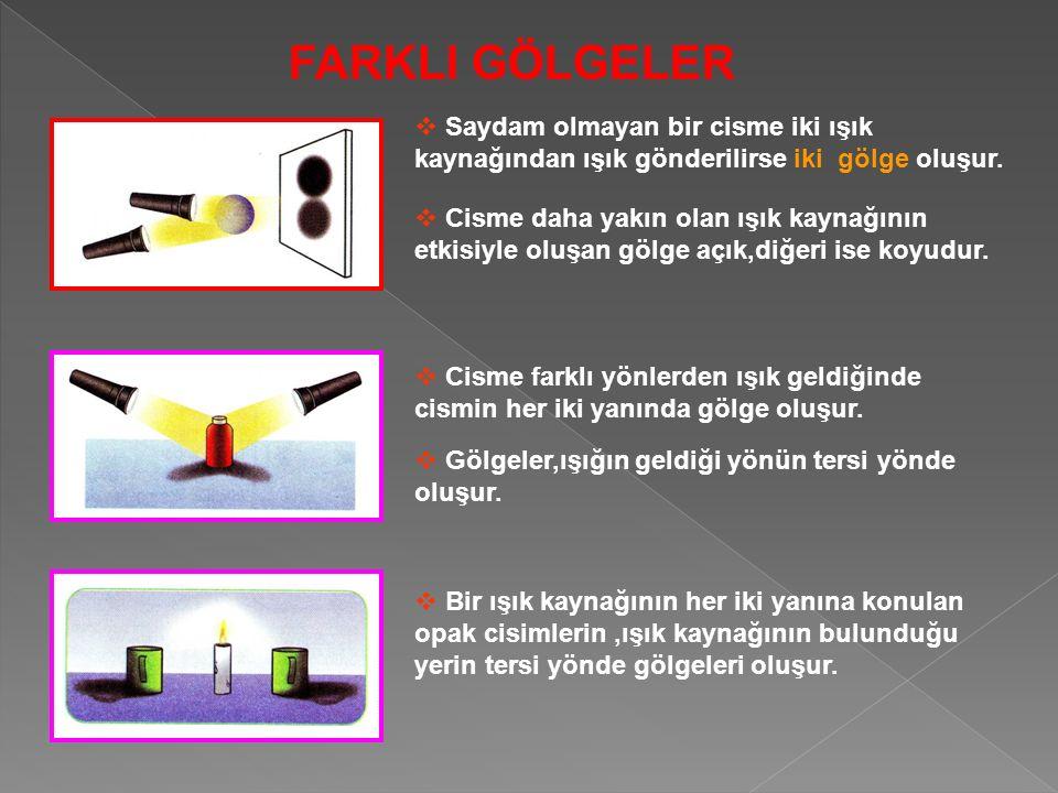 FARKLI GÖLGELER Saydam olmayan bir cisme iki ışık kaynağından ışık gönderilirse iki gölge oluşur.