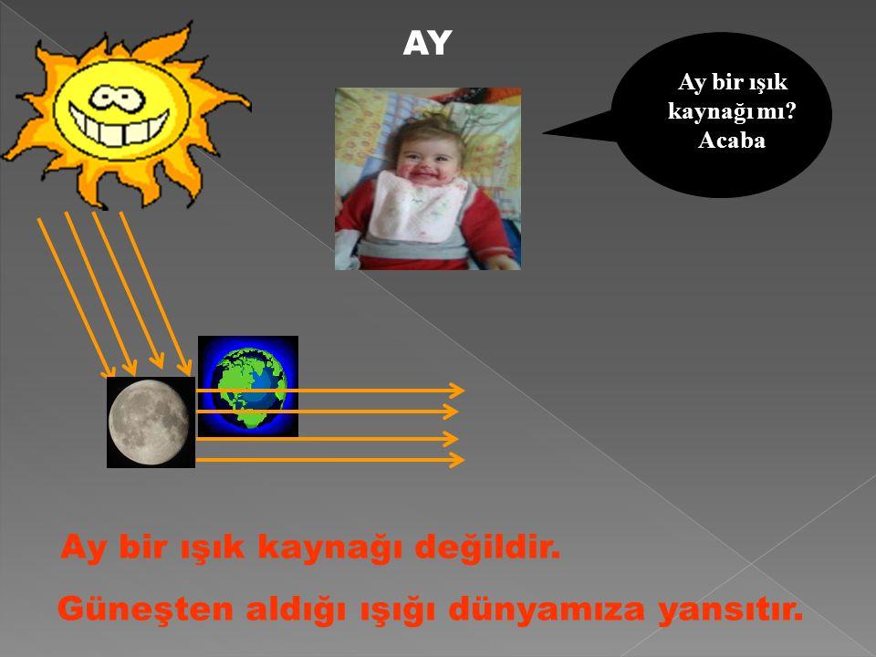 Ay bir ışık kaynağı değildir.