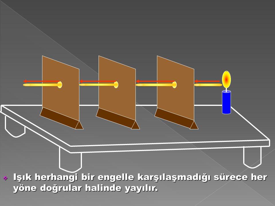 Işık herhangi bir engelle karşılaşmadığı sürece her yöne doğrular halinde yayılır.