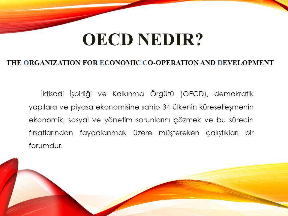 OECD, 14 Aralık 1960 tarihinde imzalanan Paris Sözleşmesi ne dayanılarak, 1961 de kurulmuştur ve savaş yıkıntıları içindeki Avrupa nın Marshall Planı çerçevesinde yeniden yapılandırılması amacıyla 1948 yılında kurulan Avrupa Ekonomik İşbirliği Örgütü nün (OEEC) doğrudan mirasçısıdır.