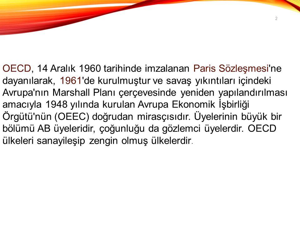 OECD'nin Amaçları