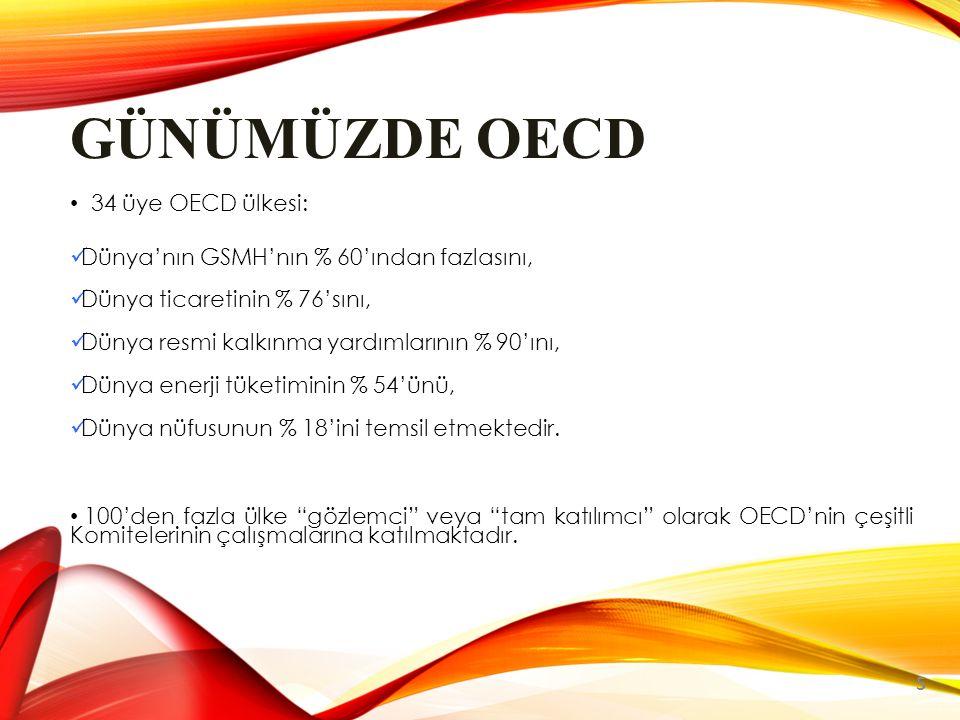 Günümüzde OECD üye ülkeleri