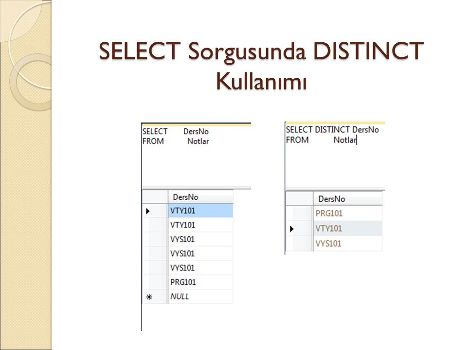 SELECT Sorgusunda DISTINCT Kullanımı