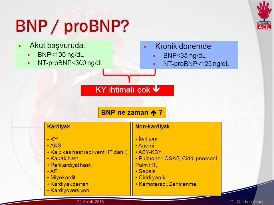 BNP / proBNP KY ihtimali çok  Akut başvuruda: Kronik dönemde