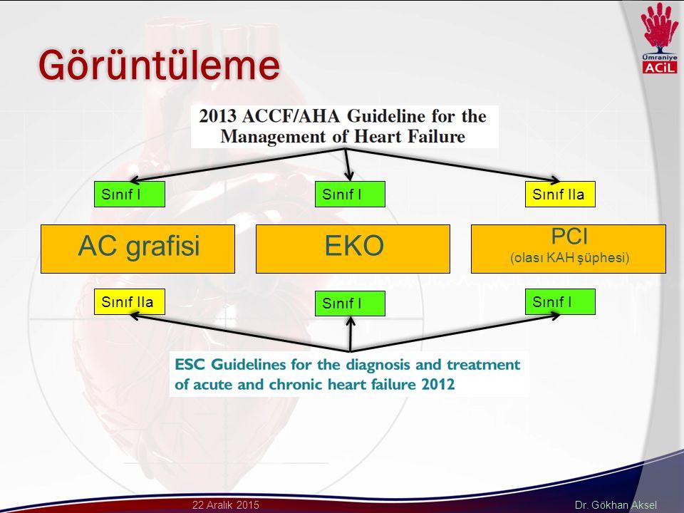 Görüntüleme AC grafisi EKO PCI Sınıf I Sınıf I Sınıf IIa Sınıf IIa