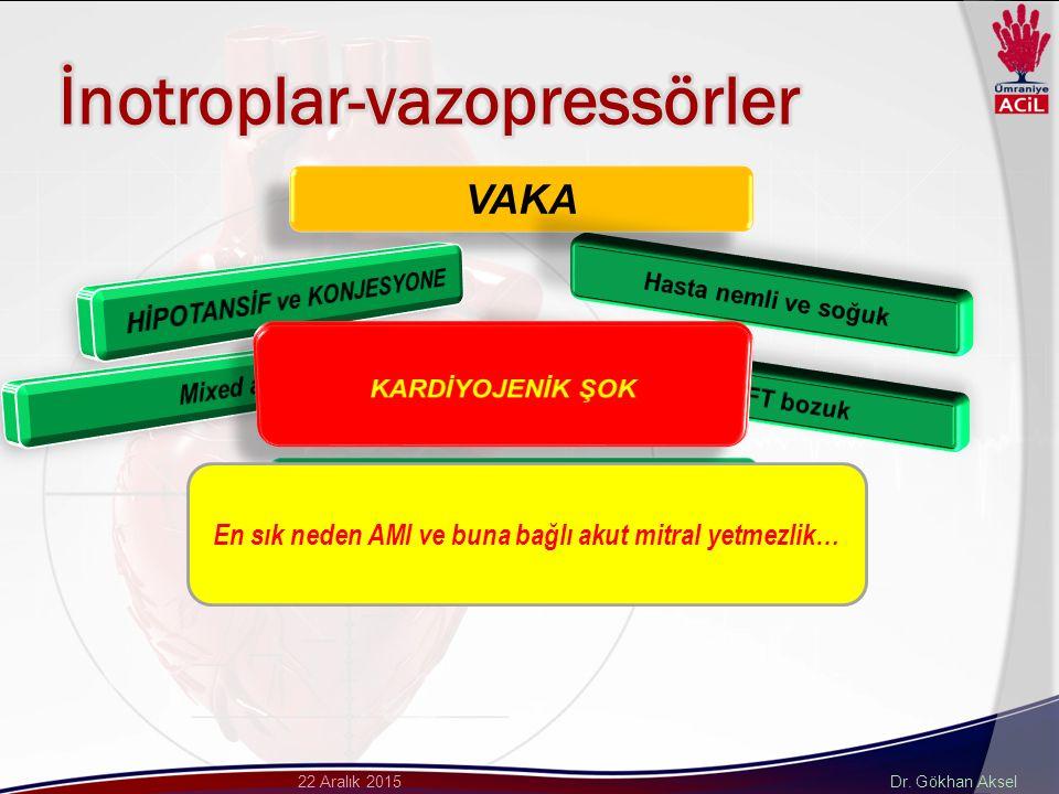 İnotroplar-vazopressörler
