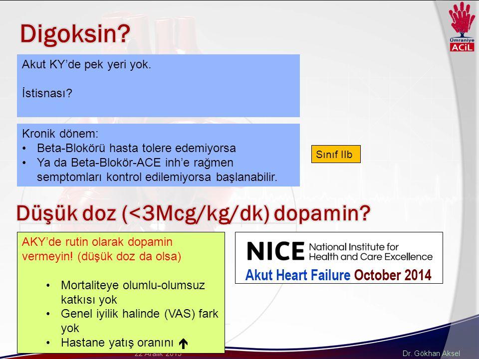 Digoksin Düşük doz (<3Mcg/kg/dk) dopamin Akut KY'de pek yeri yok.
