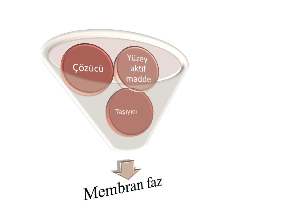 Membran faz Taşıyıcı Çözücü Yüzey aktif madde