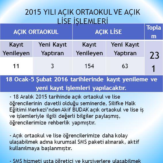 2015 YILI AÇIK ORTAOKUL VE AÇIK LİSE İŞLEMLERİ