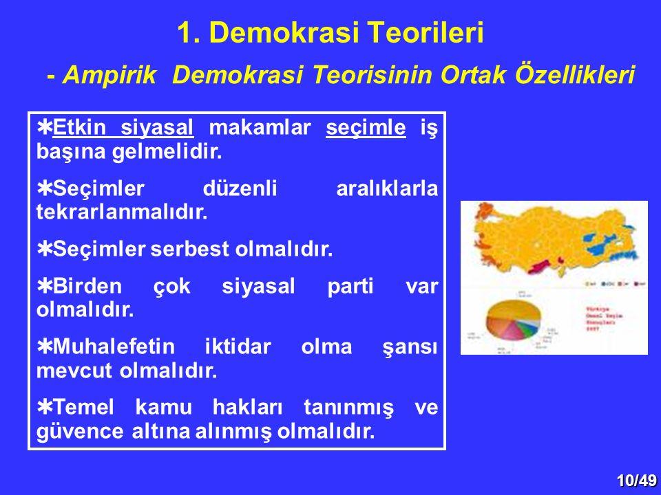 1. Demokrasi Teorileri - Ampirik Demokrasi Teorisinin Ortak Özellikleri. Etkin siyasal makamlar seçimle iş başına gelmelidir.