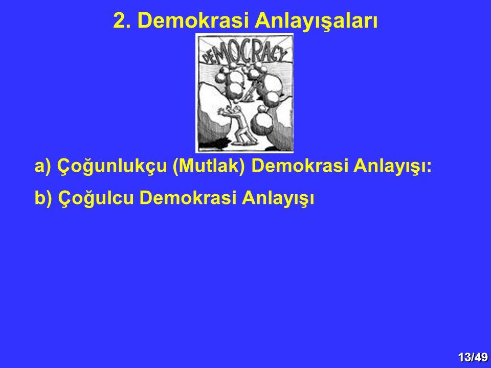 2. Demokrasi Anlayışaları