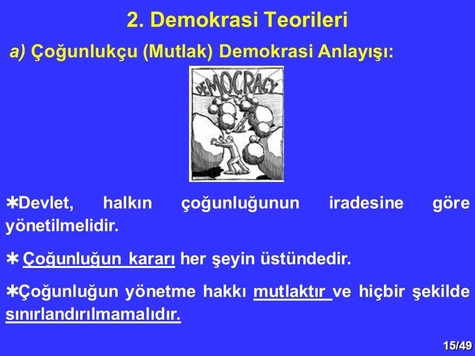 a) Çoğunlukçu (Mutlak) Demokrasi Anlayışı: