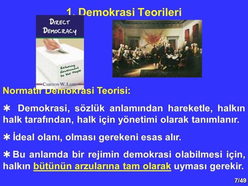 1. Demokrasi Teorileri Normatif Demokrasi Teorisi: