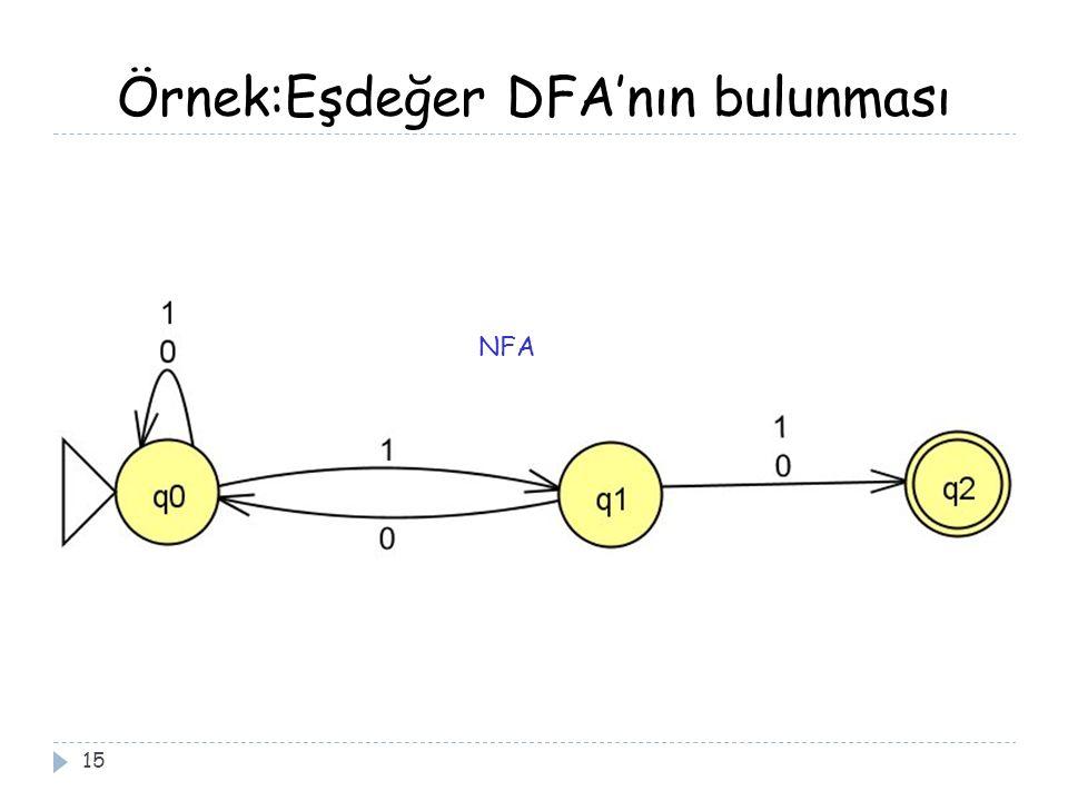 Örnek:Eşdeğer DFA'nın bulunması