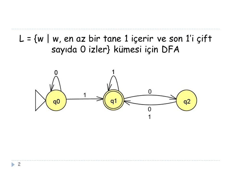 L = {w | w, en az bir tane 1 içerir ve son 1'i çift sayıda 0 izler} kümesi için DFA