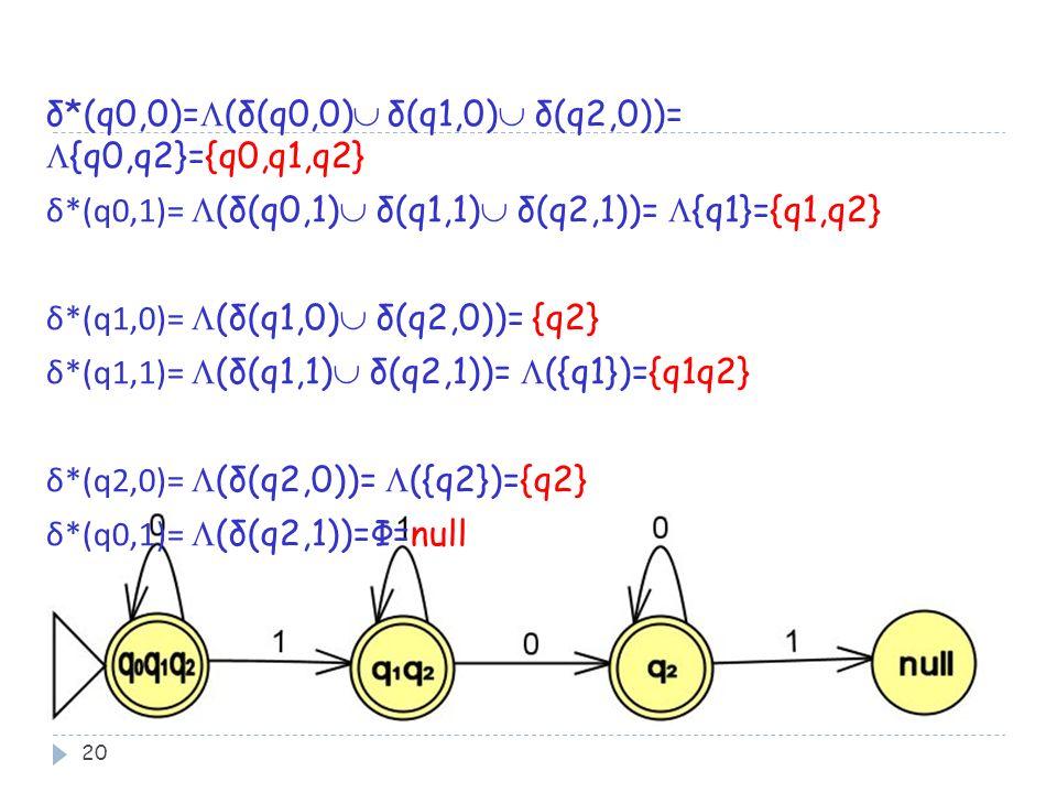 δ*(q0,0)=(δ(q0,0) δ(q1,0) δ(q2,0))= {q0,q2}={q0,q1,q2}