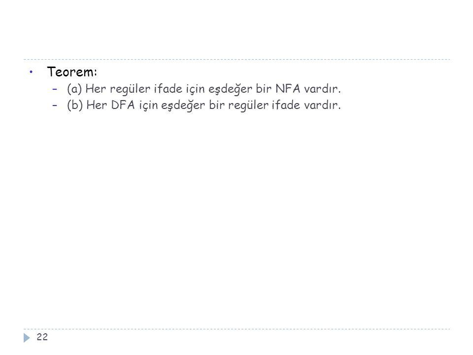 Teorem: (a) Her regüler ifade için eşdeğer bir NFA vardır.