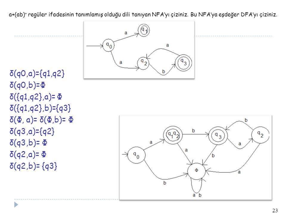 δ(q0,a)={q1,q2} δ(q0,b)=Φ δ({q1,q2},a)= Φ δ({q1,q2},b)={q3}