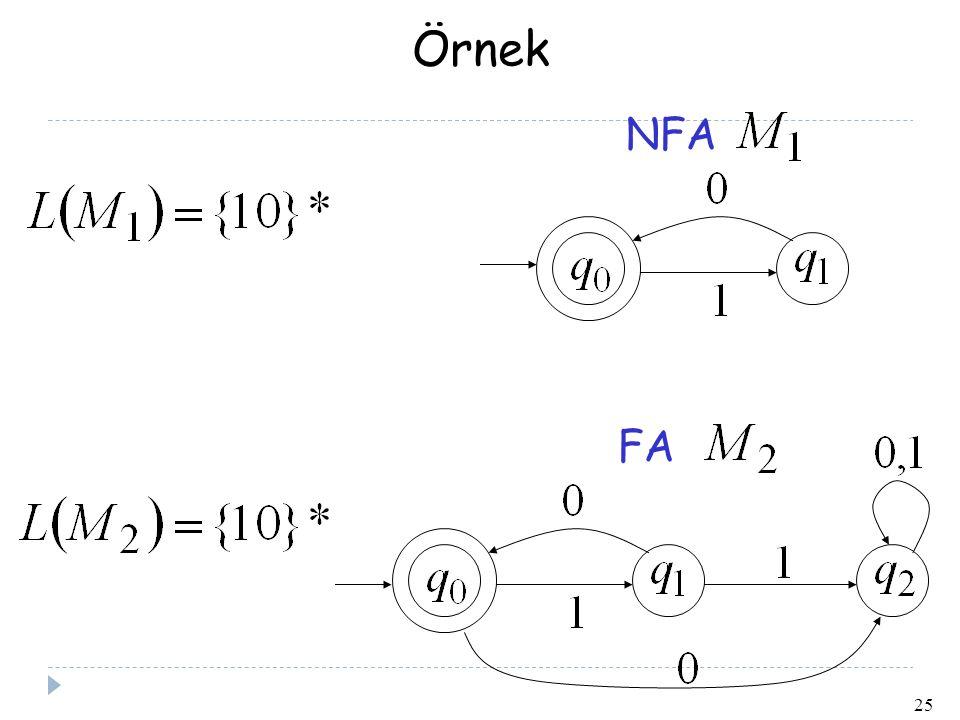 Örnek NFA FA 25