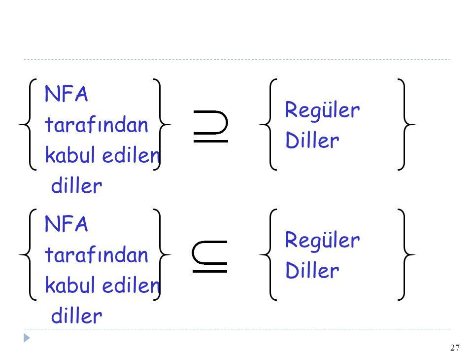 NFA tarafından Regüler kabul edilen Diller diller NFA tarafından