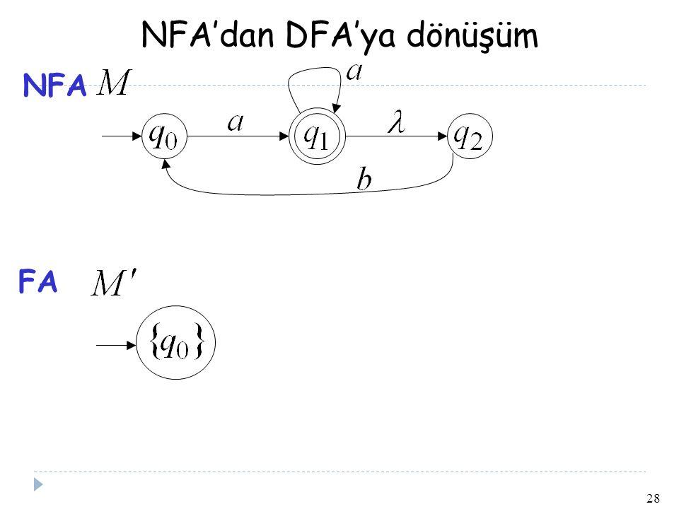 NFA'dan DFA'ya dönüşüm