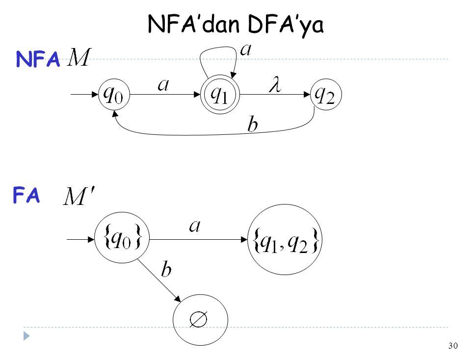 NFA'dan DFA'ya NFA FA 30