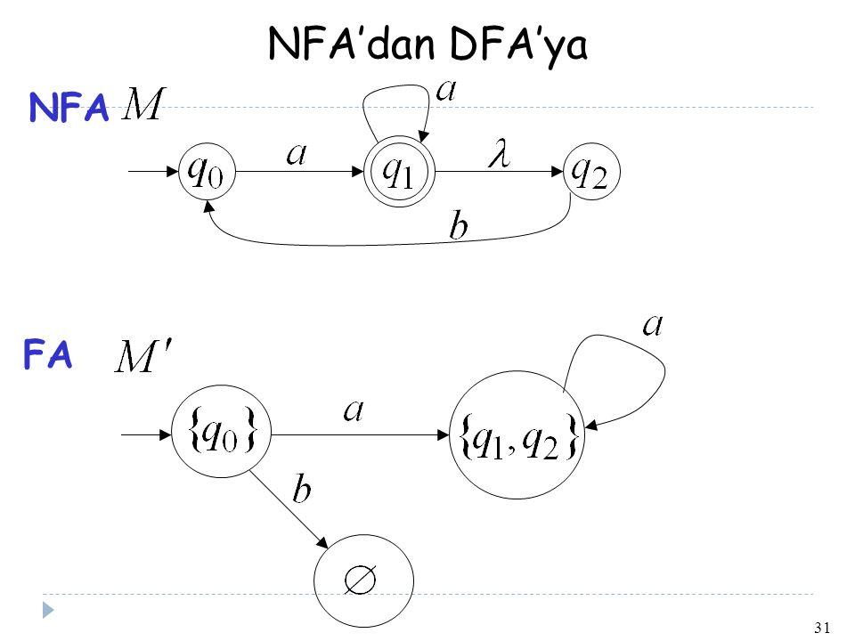 NFA'dan DFA'ya NFA FA 31