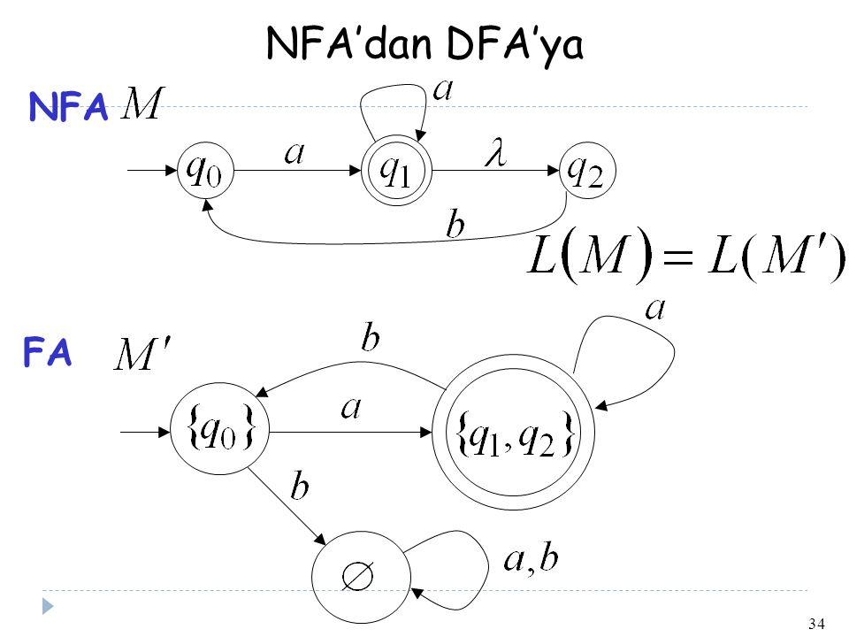 NFA'dan DFA'ya NFA FA 34