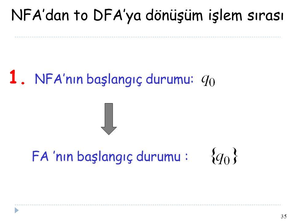 NFA'dan to DFA'ya dönüşüm işlem sırası
