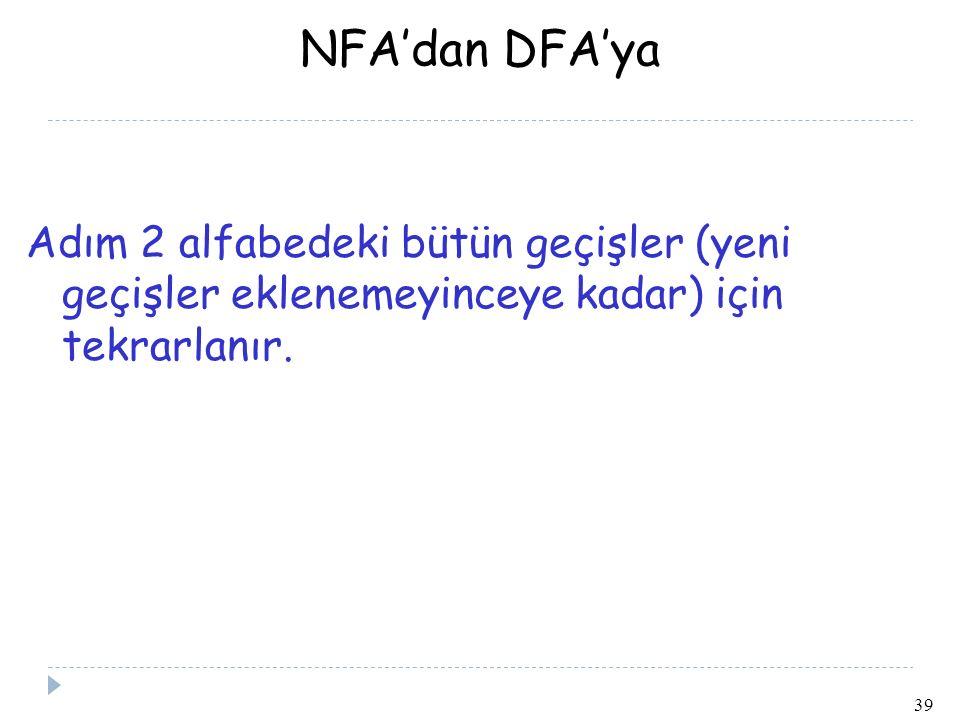 NFA'dan DFA'ya Adım 2 alfabedeki bütün geçişler (yeni geçişler eklenemeyinceye kadar) için tekrarlanır.