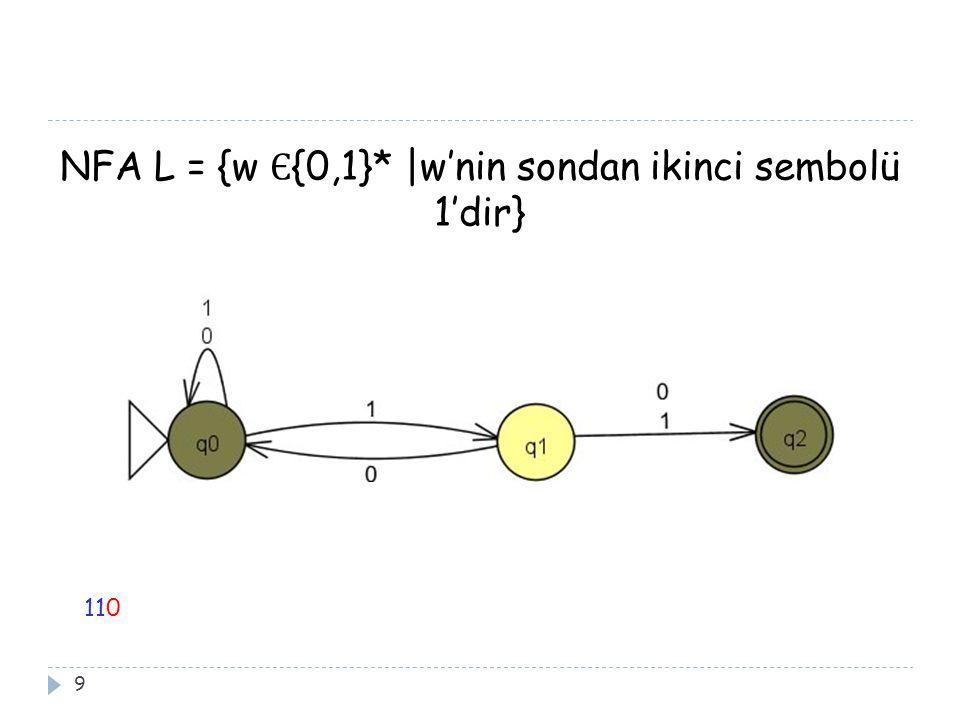 NFA L = {w Є{0,1}* |w'nin sondan ikinci sembolü 1'dir}