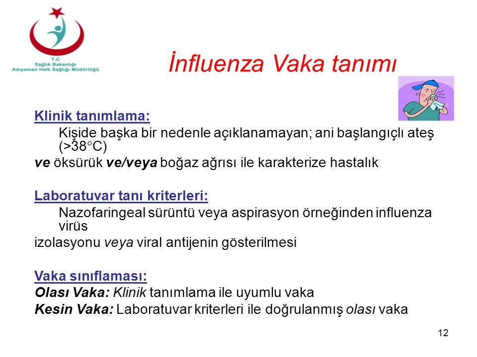 İnfluenza Vaka tanımı Klinik tanımlama: