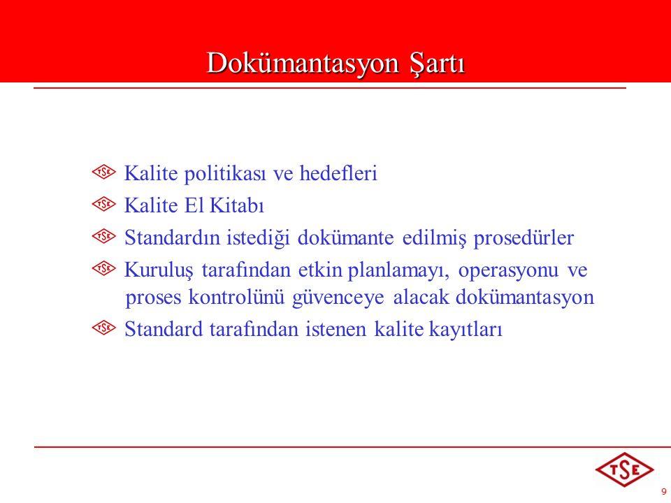 Dokümantasyon Şartı Kalite politikası ve hedefleri Kalite El Kitabı