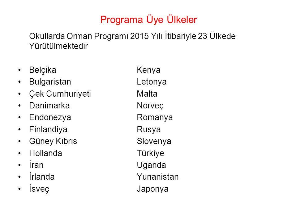 Programa Üye Ülkeler Okullarda Orman Programı 2015 Yılı İtibariyle 23 Ülkede Yürütülmektedir. Belçika Kenya.