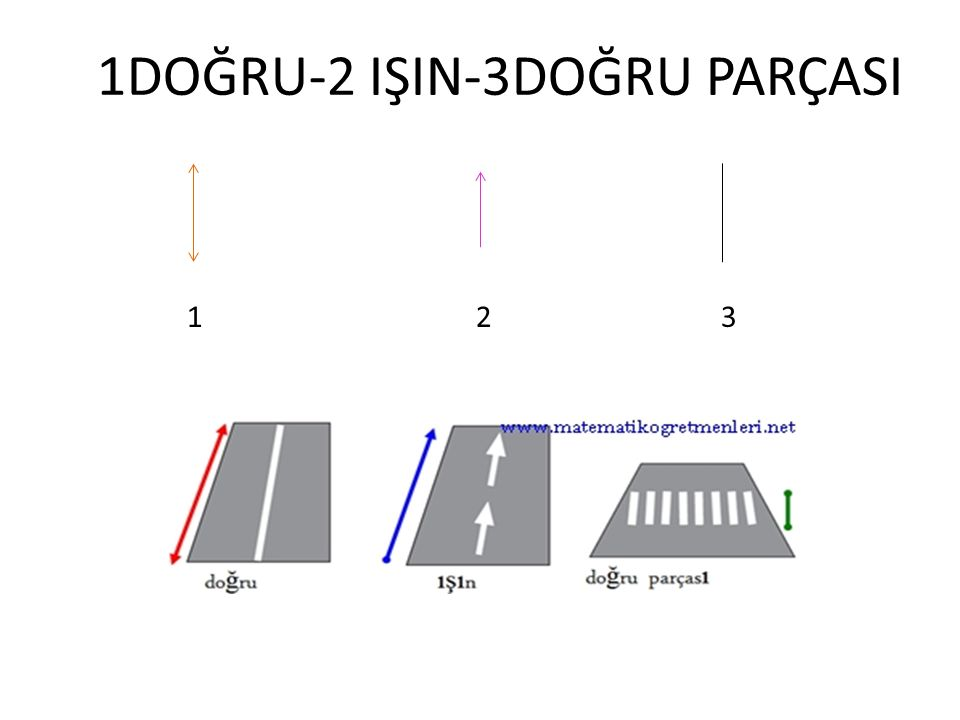 1DOĞRU-2 IŞIN-3DOĞRU PARÇASI