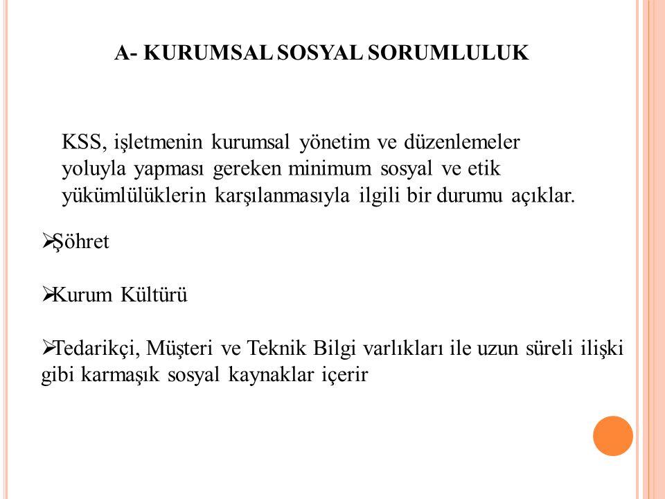A- KURUMSAL SOSYAL SORUMLULUK