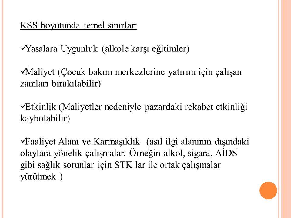 KSS boyutunda temel sınırlar: